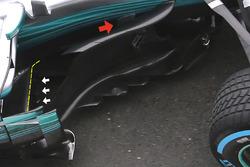 Détails du plancher de la Mercedes AMG F1 W08