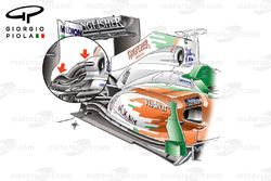 Force India VJM04 hava girişi detay