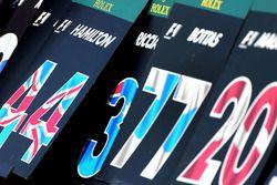 Табличка Льюиса Хэмилтона, Mercedes AMG F1 Team для стартовой прямой