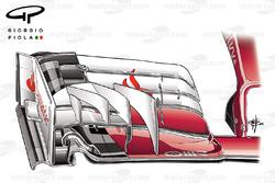 Ferrari SF16H voorvleugel, Sochi