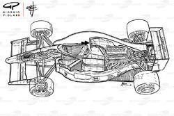 Ferrari F1-90 (641) cutaway drawing