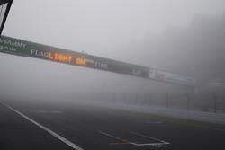 濃霧の富士スピードウェイ