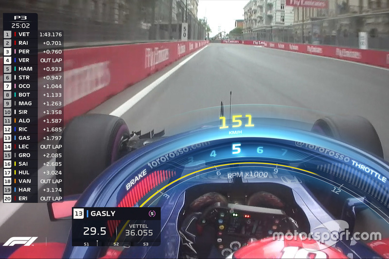 F1 Halo TV graphic, Toro Rosso