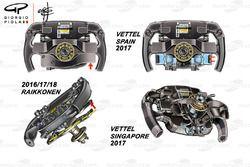 Comparación del volante del Ferrari SF70H de Vettel y Raikkonen