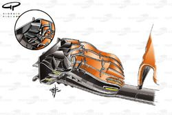 McLaren MCL32 new front wing, United States GP