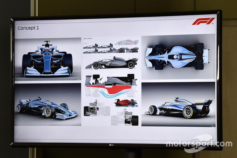 Conceito do carro de 2021