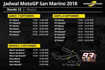 Jadwal MotoGP San Marino 2018