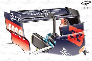 Alerón trasero del Red Bull RB14 en el GP de Bélgica