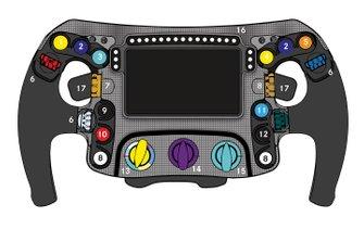 Dibujo detallado del volante del Mercedes AMG F1 W09