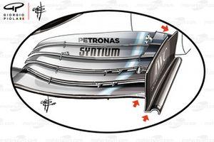 تفاصيل الجناح الأماميّ لسيارة مرسيدس