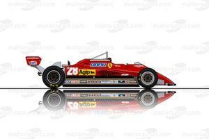 La Ferrari 126C2 de Didier Pironi (1982)