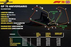 Horarios para el GP 70 Aniversario de F1 para Latinoamérica