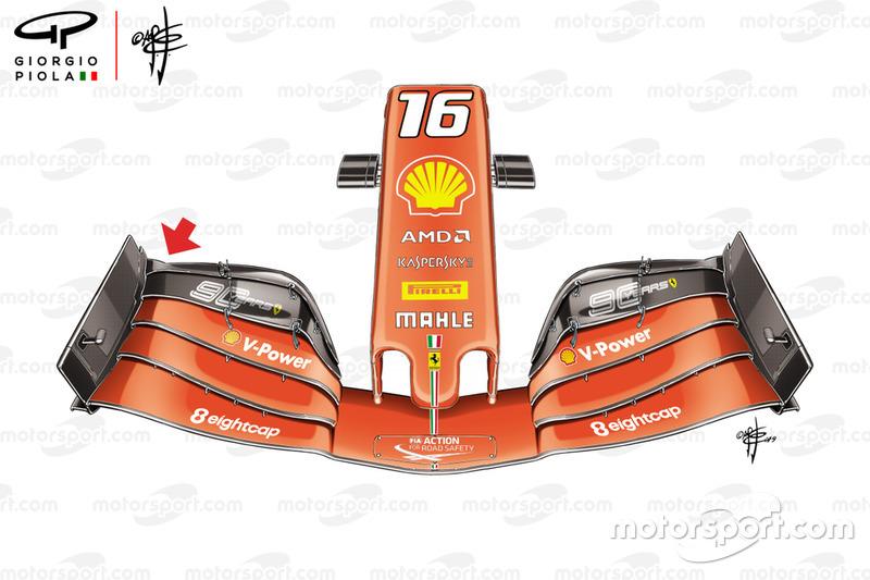 Ala delantera del Ferrari SF90