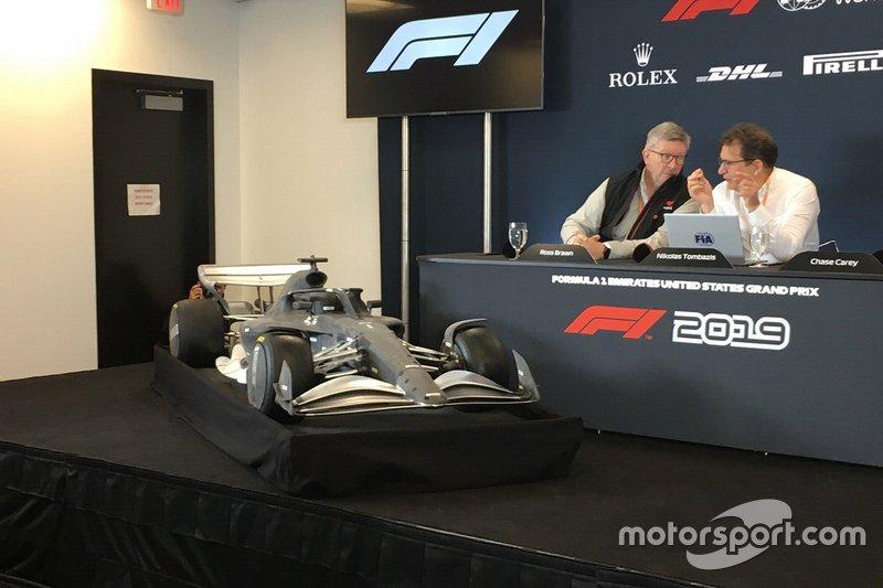 La réglementation F1 2021