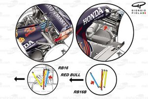 Red Bull Racing RB16B comparison rear suspension