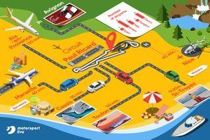 Трасса Поль Рикар, схема проезда, достопримечательности