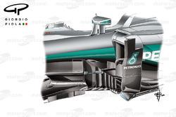 Les déflecteurs de la Mercedes W07