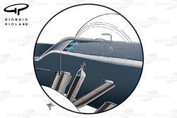 Sauber C31 nose duct