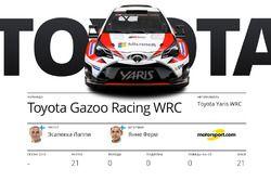 Участники WRC 2017: Toyota Gazoo Racing, Эсапекка Лаппи