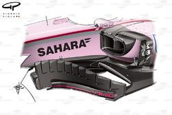 Déflecteurs de la Force India VJM10, Bahreïn