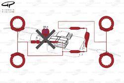 Brake-by-wire systeem: wat gebeurt er als het ERS-systeem niet werkt