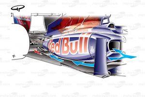 Doble piso en el Toro Rosso STR6