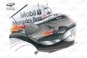 McLaren MP4-17D 2003 Monza sidepods