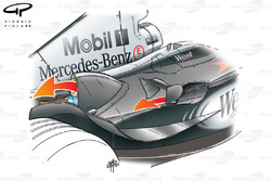 Pontons de la McLaren MP4-17D, à Monza
