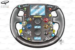 Volant de la Ferrari F2002