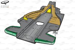 Fond plat de la Benetton B199
