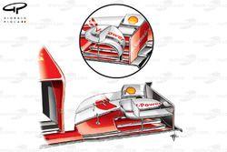 Comparaison d'ailerons avant de la Ferrari F138, Belgique