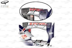 Comparaison d'ailerons arrière de la Williams FW35, Canada