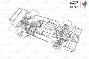 Renault RS01 1977 overview