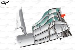 L'aileron avant de la Mercedes W05