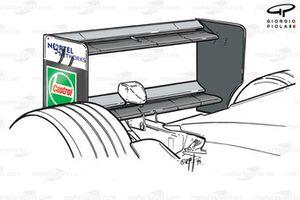 Williams FW21 rear wing