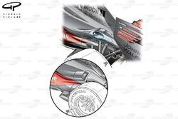 Développement des échappements de la McLaren MP4-24