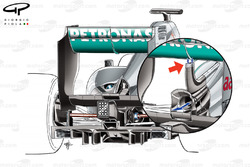 Mercedes W03 DRD (Drag Reduction Device) inset - Passive 'stalling' device that air is either passed out the lower inlet, which is supplemented by a monkey seat or out the top of the pylon (arrowed) to blow the centre of the wing and cause flow seperation
