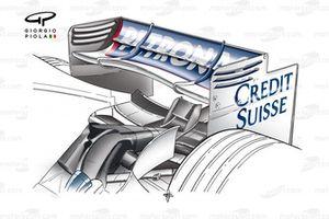 Sauber BMW F1.07 2007 rear wing
