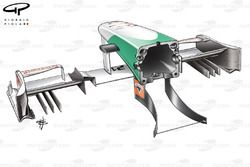 Force India VJM02 2009 front wing and nose rear view