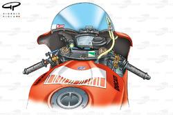 Stoner MotoGP Ducati