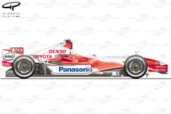 Toyota TF106 2006 side view