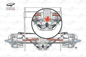 تصميم نظام التعليق الخلفيّ لسيارة مرسيدس