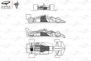 Confronto schematico tra la Brabham BT55 1986 e la BT54