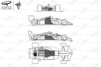 Brabham BT55 1986 comparación esquemática con el BT54