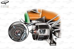 Comparaison de freins avant de la Force India VJM04