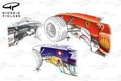 Mclaren MP4-17D, Ferrari F2004M y Sauber C22 comparación bargeboards