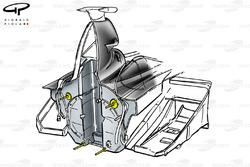 Vue d'ensemble de l'installation de la Minardi PS01