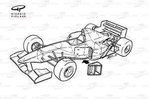 Benetton B195 1995 overview