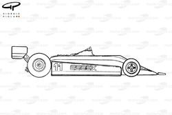 Lotus 81B 1981 side view