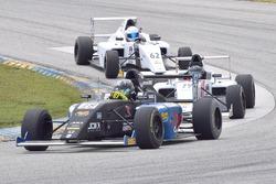 Ben Waddell, JDX Racing